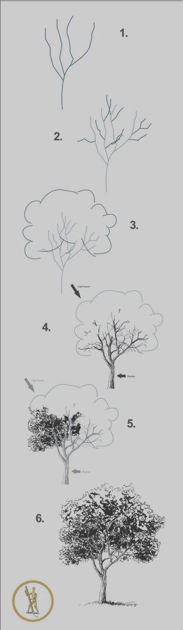 20 Easy Drawing Tutorials for Beginners , Cool Things to