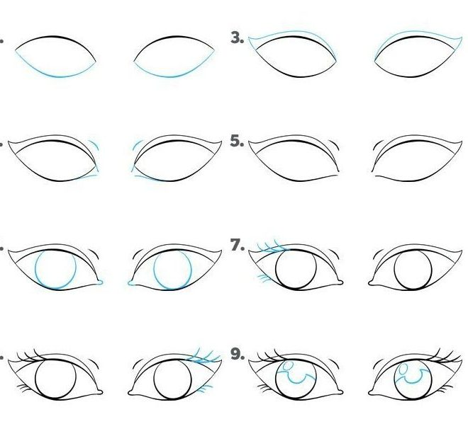 Drawing Eyes Step By Step Easy
