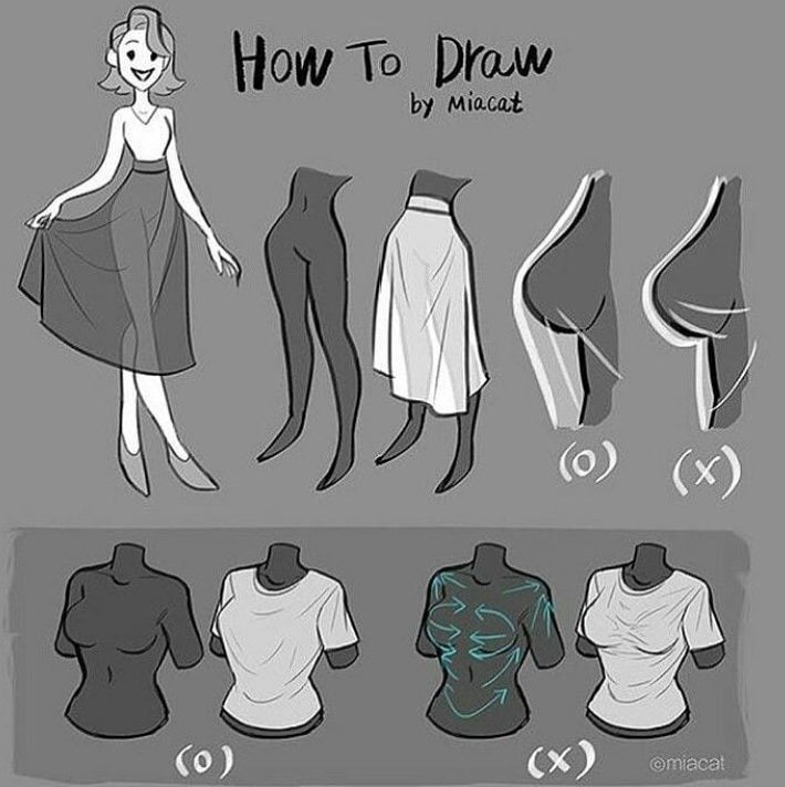 20 Simple And Easy Clothes Drawings How To Draw A Dress Step By Step