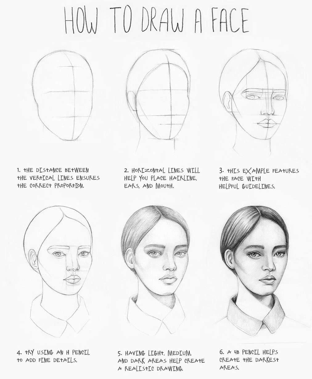 how to draw a woman face step by step for beginners