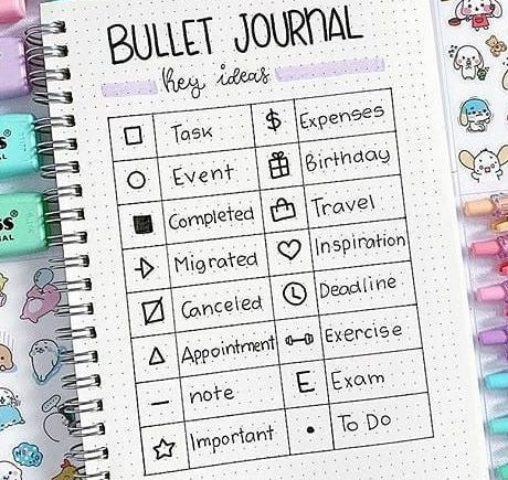 simple bullet journal key ideas