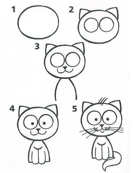 Cat drawing easy for kids step by step