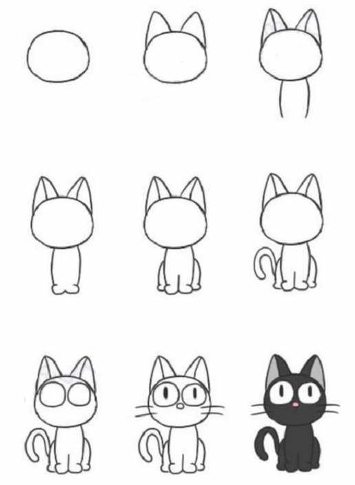Cat drawing for kids step by step
