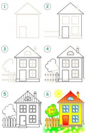 easy step how to draw a house